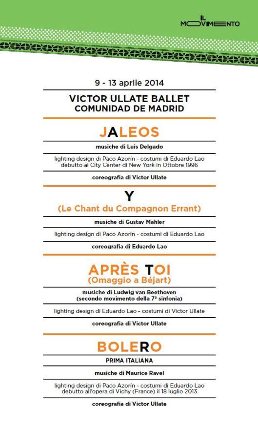 Victor Ullate Ballet cartel